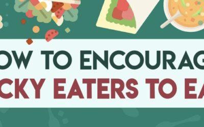 How to Encourage Picky Eaters to Eat